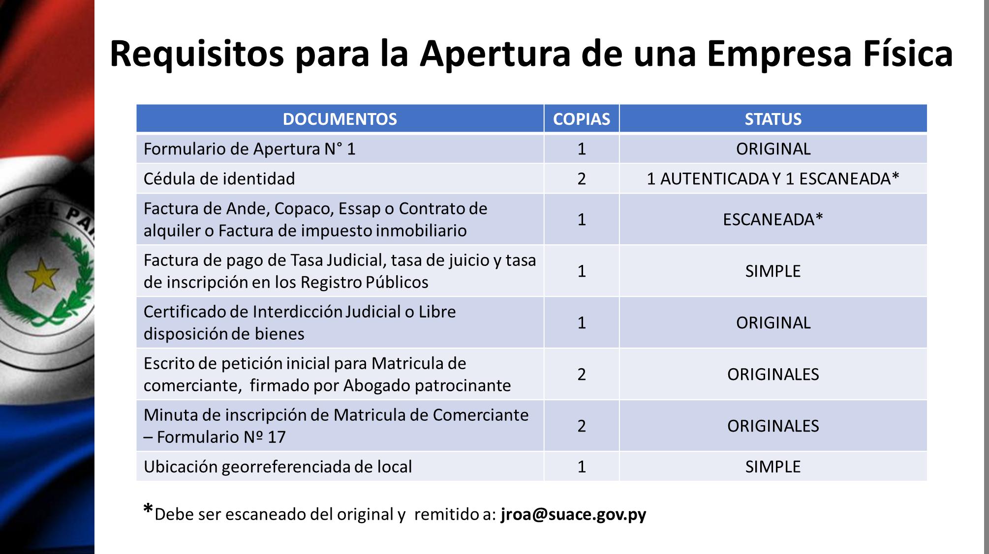 REQUISITOS APERT. EMP. FISICA(1)