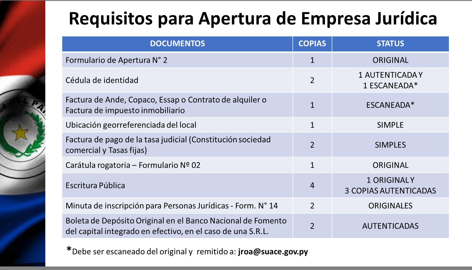REQUISITOS APERT. EMP. JURIDICA