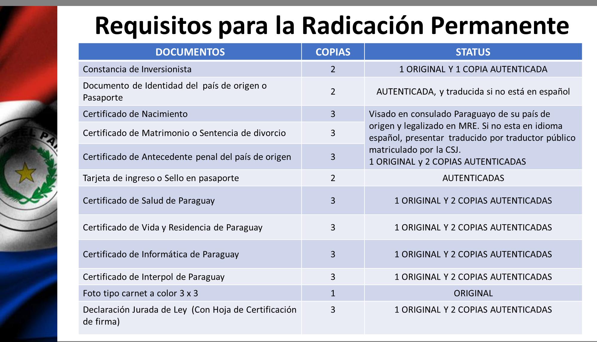REQUISITOS RADICACIÓN