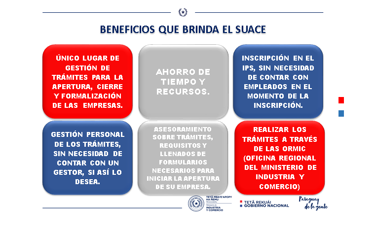 BENEFICIOS SUACE